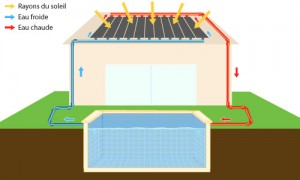 schema_solaire_piscine-main-2235803